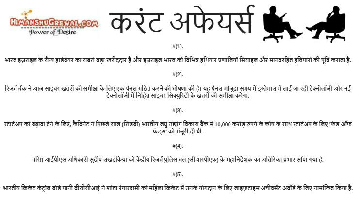 Top 35 IAS Interview Questions and Answer in Hindi - Topper List