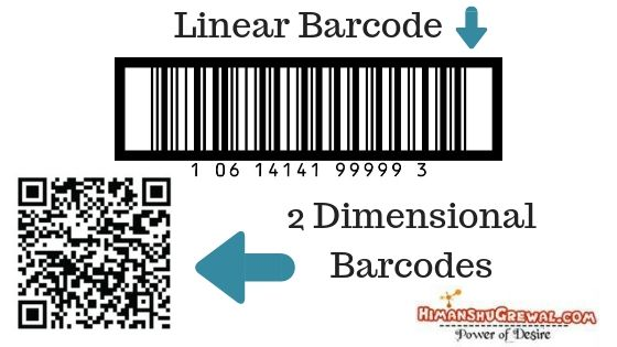 How Many Types Of Barcode in Hindi