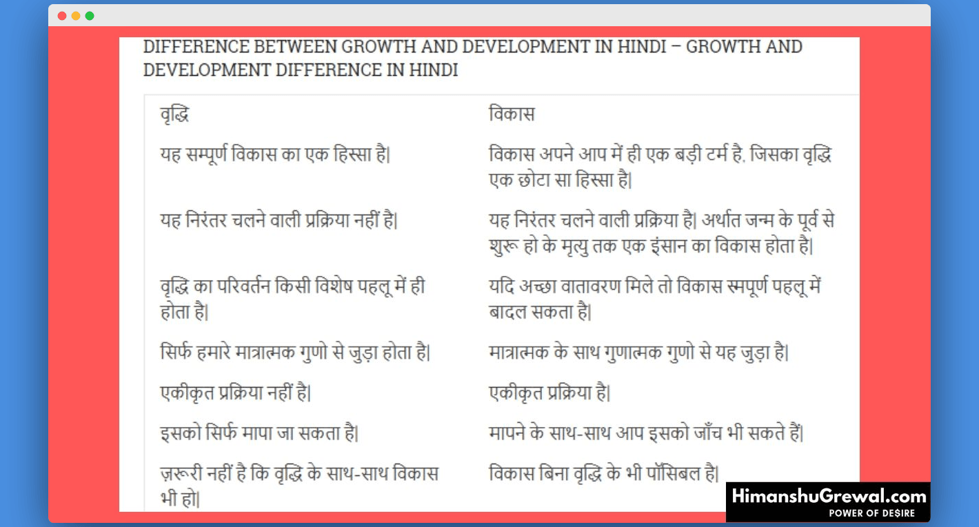 Difference Between Growth and Development in Hindi