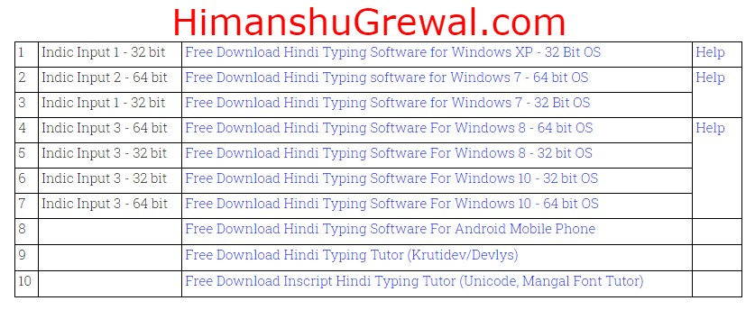 India Typing Software Download